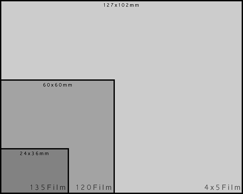 megatoni production