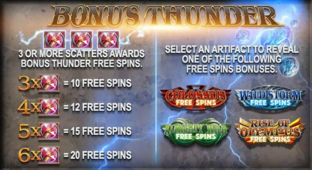 bonus thunder free spins