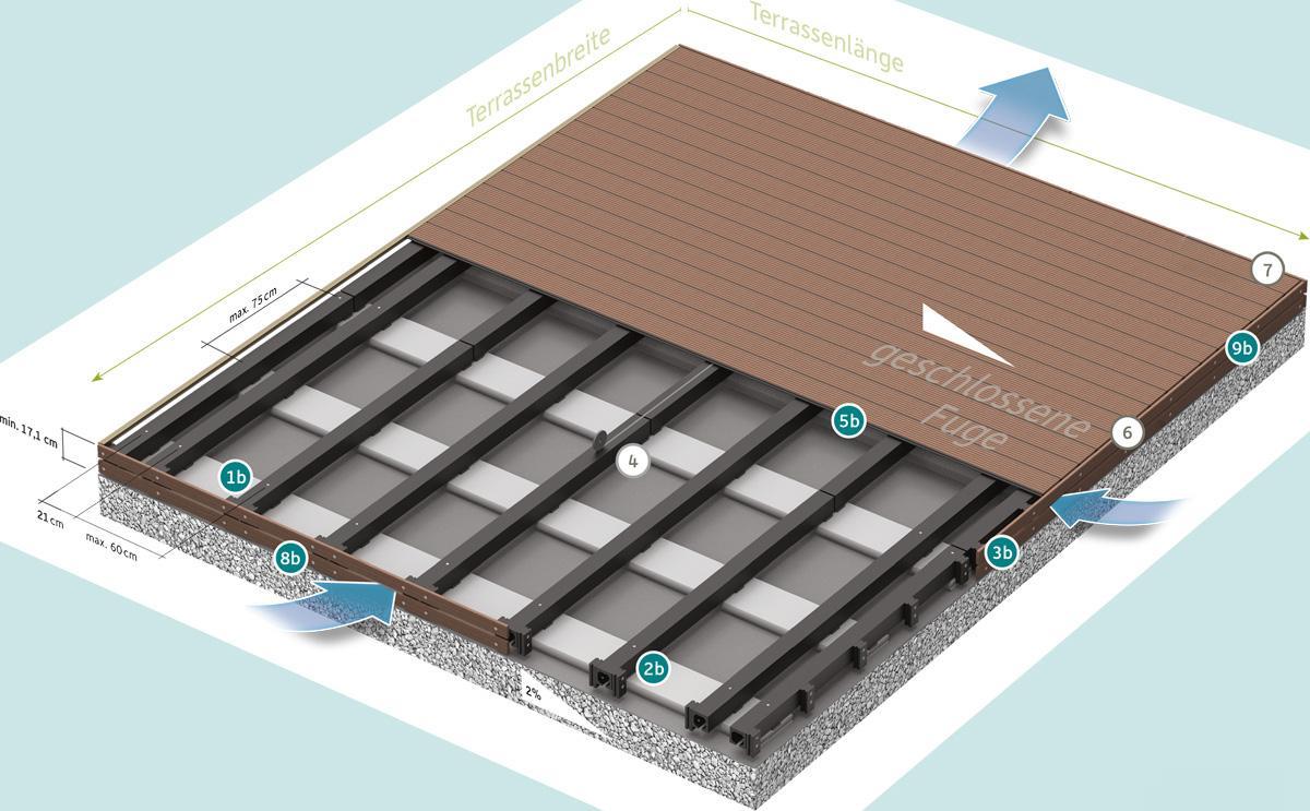 Megawood Terrassensystem - Betonrandstein - Geschlossene Fuge