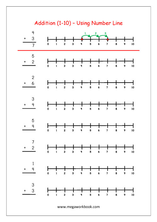 small resolution of Free Printable Number Addition Worksheets (1-10) For Kindergarten And Grade  1- Addition On Number Line - Addition With Pictures/Objects - MegaWorkbook
