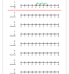 Free Printable Number Subtraction (1-10) Worksheets For Grade 1 And  Kindergarten - Subtraction With Pictures/Objects To Cross Out - Subtraction  Using Number Line - MegaWorkbook [ 1403 x 992 Pixel ]