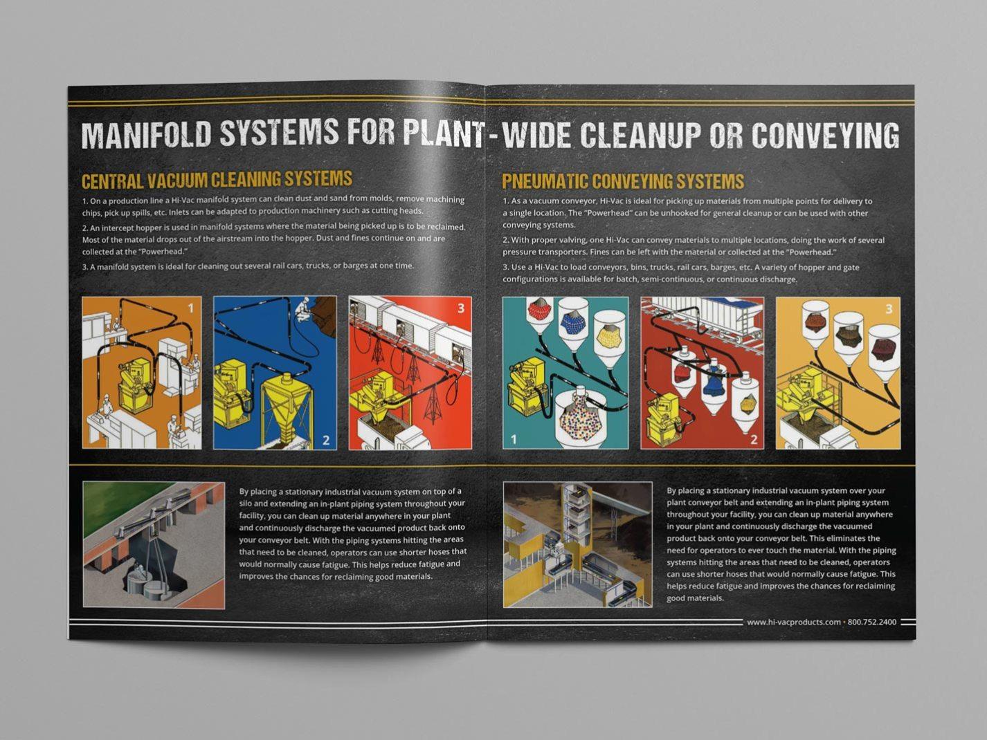 Hi-Vac Products Brochure