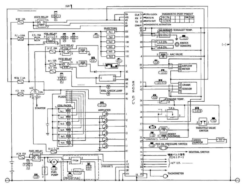 medium resolution of rb20det wiring diagram wiring diagram blog rb20det ecu wiring diagram