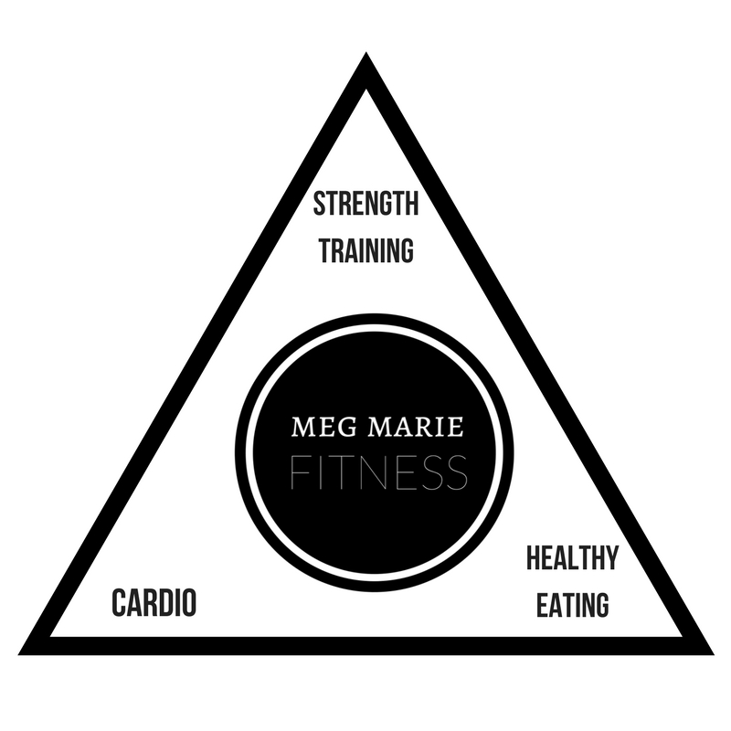 meg marie fitness | 12 week guide | beginners page
