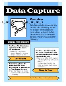 poster-datacap