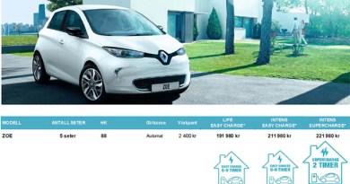 Das Elektroauto Renault Zoe wird in Norwegen inklusive der Batterieeinheit zum Kauf angeboten. Bildquelle: Screenshot Internetseite von Renault