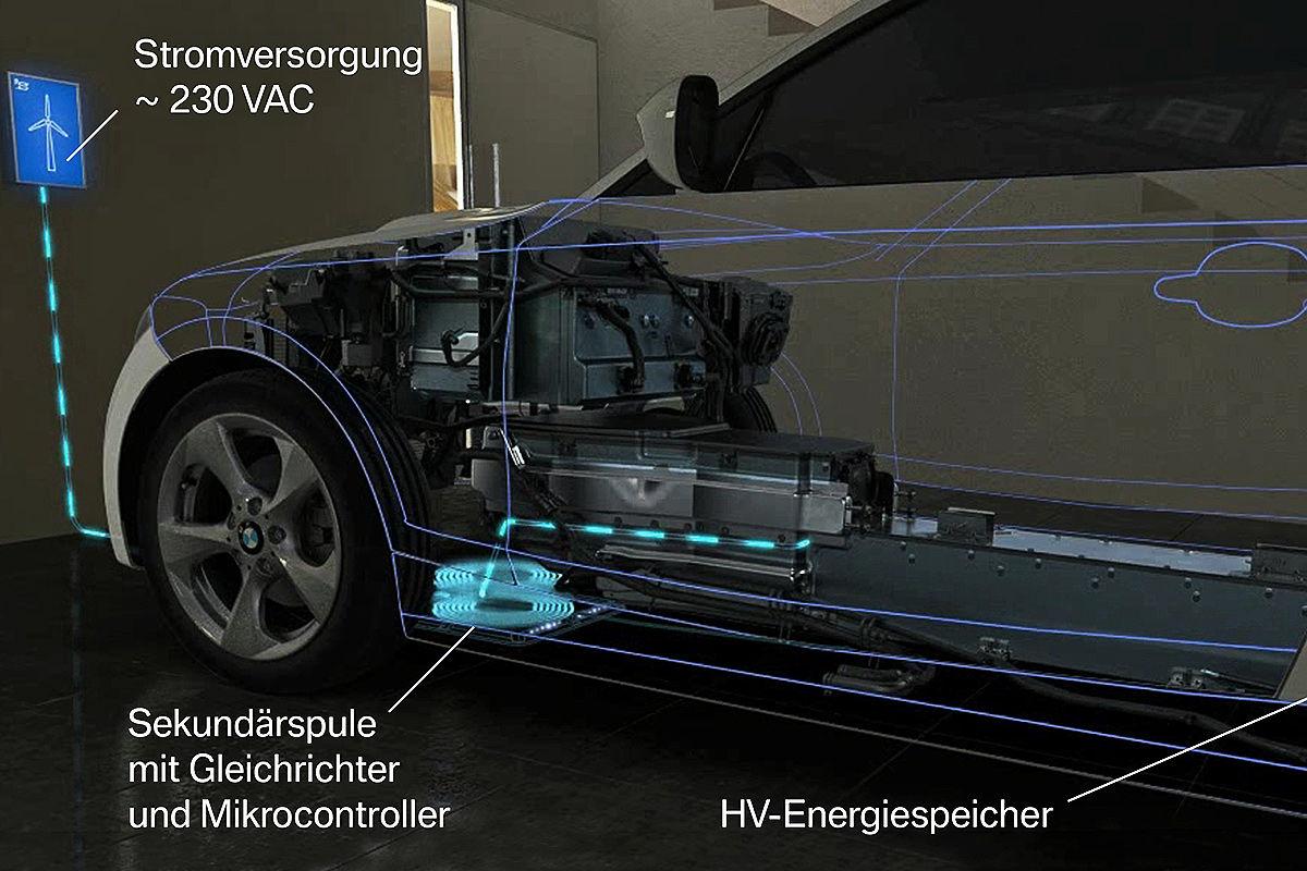 Daimler und BMW arbeiten gemeinsam an einem induktiven Ladesystem ...