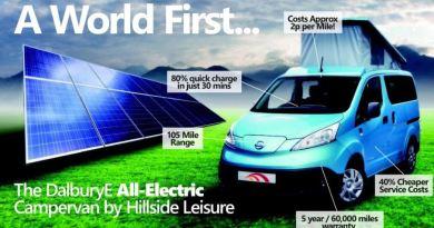 Elektroauto Nissan e-NV200 kann nun auch als Camping-Van gekauft werden. Bildquelle: Hillside Leisure