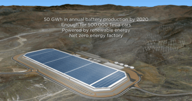 Das Dach der Gigafactory wird nahezu vollstänig mit Solaranlagen bestückt, diese sollen dann den für die Produktion benötigen Strom erzeugen. Bildquelle: Tesla Motors