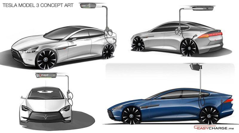 So könnte laut EasyCharge.me das Elektroauto Tesla Model 3 aussehen. Bildquelle: EasyCharge.me