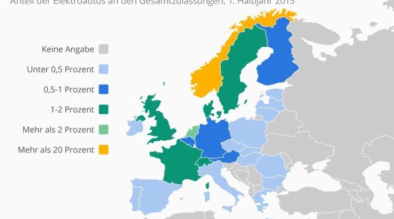 Anteil der Elektroautos an den Gesamtzulassungen. Bildquelle: Statista / Manager-Magazin
