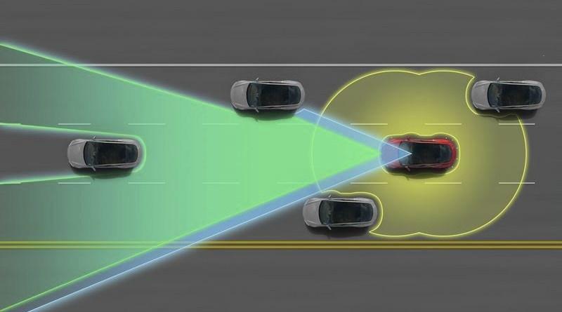 Wenn der Autopilot einen Spurwechsel durchführen soll, werden die Fahrzeuge rund um das Elektroauto Tesla Model S mit den Sensoren überwacht. Bildquelle: Tesla Motors