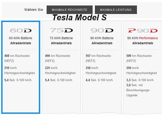 Elektroauto Telsa Model S 4 Varianten. Bildquelle: Screenshot Teslamotors.com