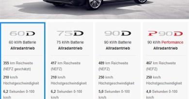 Das Elektroauto Tesla Model X kann man seit Juli 2016 in 4 Grundvarianten erwerben. Bildquelle: Screenshot TeslaMotors.com