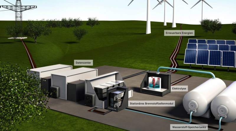 Daimler überträgt seine Fahrzeug-Brennstoffzellentechnologie auf stationäre Energieanlagen: Nachhaltige und unabhängige Energieversorgung für Datenzentren Daimler transfers its automotive fuel cell technology to stationary power systems to demonstrate: Sustainable and independent energy supply for data center. Bildquelle: Daimler
