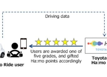 Car-Sharing-Service: Toyota fördert sicheres Fahren