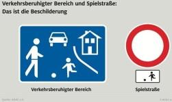Spielstraße Verkehrsschild