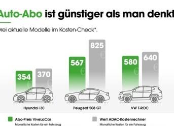 Auto-Abo von ViveLaCar