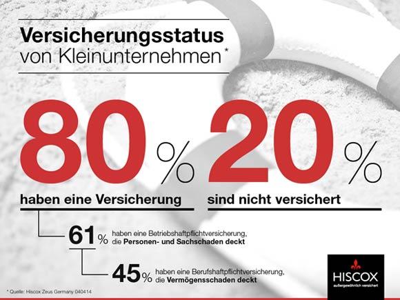 Hiscox_Infografik_Gruender