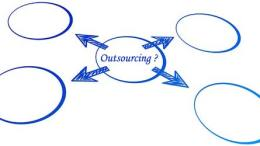 Warum Outsourcen?