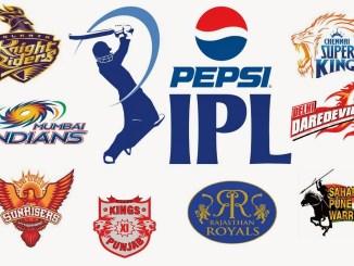 IPL 2015 Team And Player List