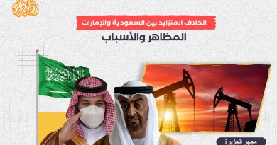 وثيقة سرية من الأمانة العامة لمكتب الوزير في وزارة الداخلية 2020 واقع وتحديات سوق النفط العالمية وأثره على الاقتصاد الإماراتي