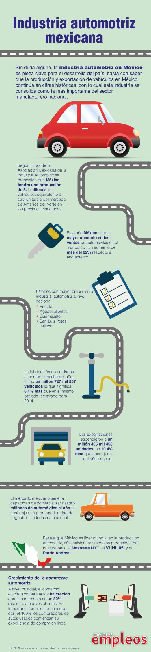 Industria-Automotriz-MexicanaWEB
