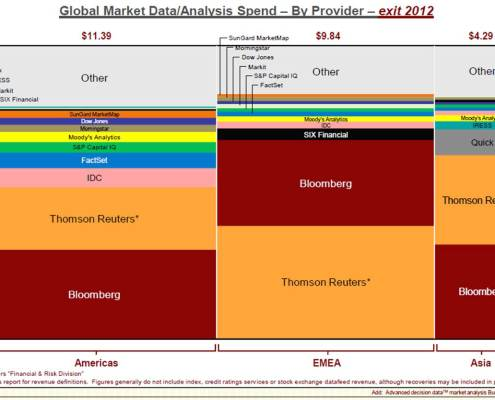Marimekko of Global Market Data and Analysis Market
