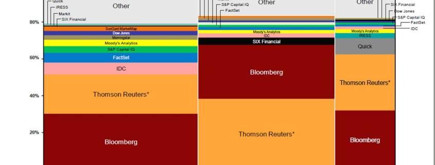 Marimekko of Global Market Data and Analysis Market