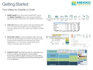 4 Steps to Creating a Chart using Mekko Graphics