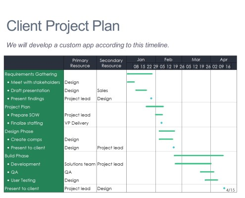Gantt chart for client project