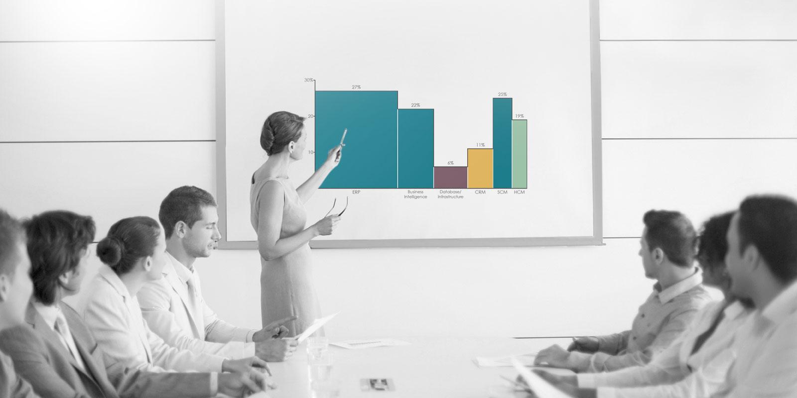 Bar Mekko Chart Projected During a Meeting