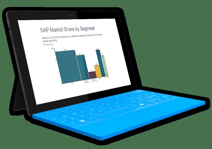 Laptop with Bar Mekko of SAP Market Share by Segment