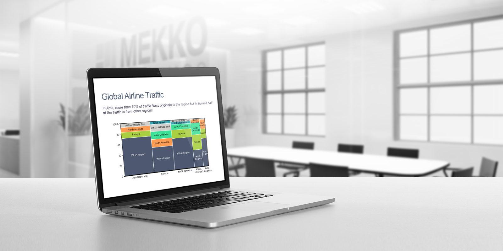 Laptop with Marimekko Chart (Mekko Chart)