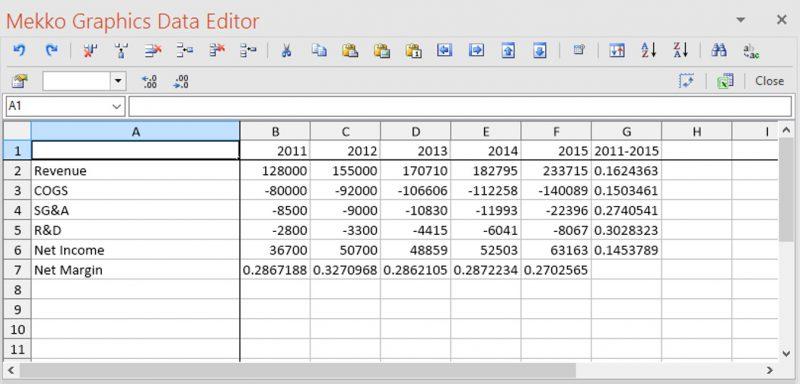 chart-makeover-data-sheet