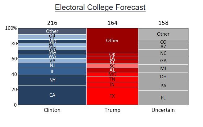 electoral-college2