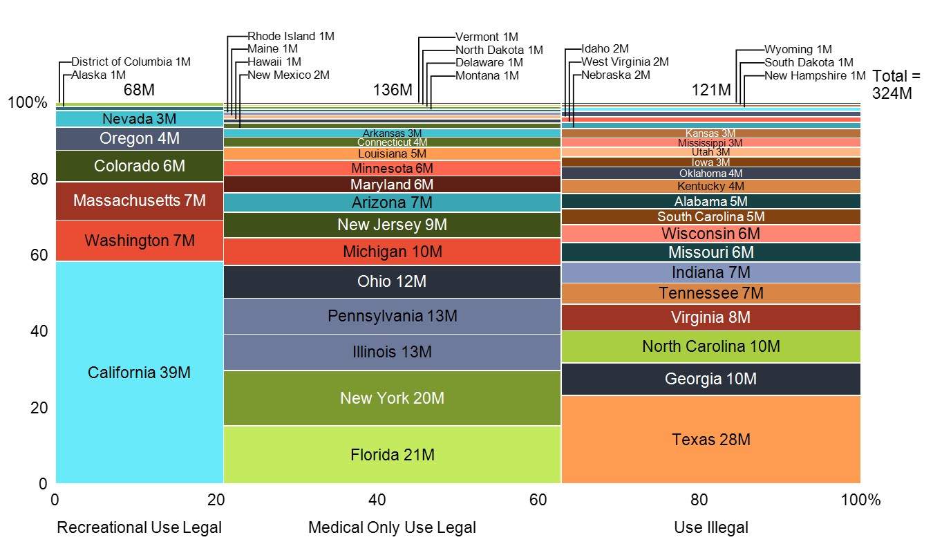 marijuana-legalization-by-state-chart-only-large