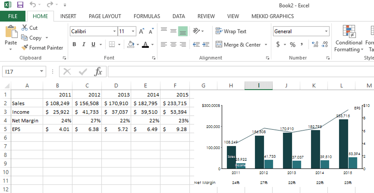 Apple Chart in Excel