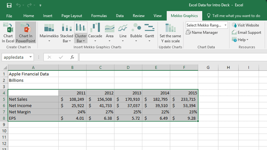 How to create a chart from Excel data | Mekko Graphics