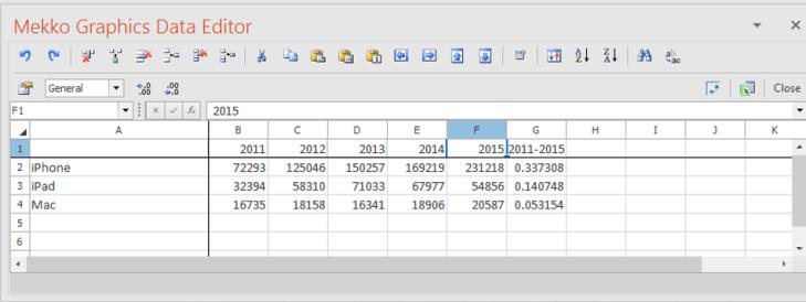data scale 3