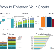 Sample Charts Using Axis Breaks, CAGRS, Data Rows, Data Columns and Special Characters