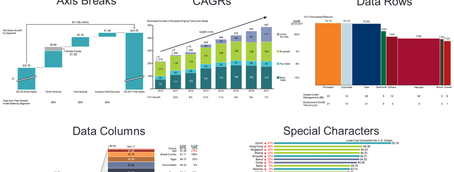 5 Ways to Enhance Your Charts   Mekko Graphics