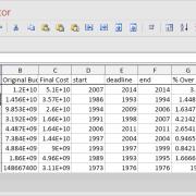Data sheet for chart