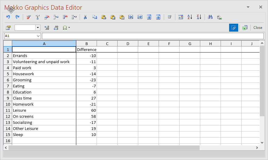 Data sheet for horizontal bar chart