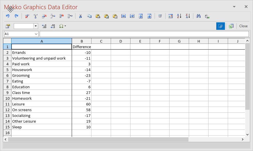 Data sheet for horizontal bar chart