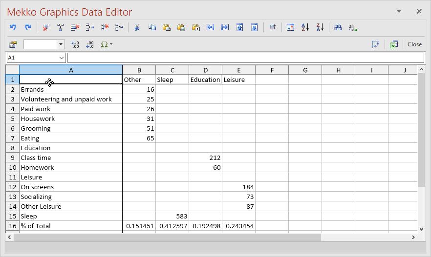 Data sheet for marimekko chart