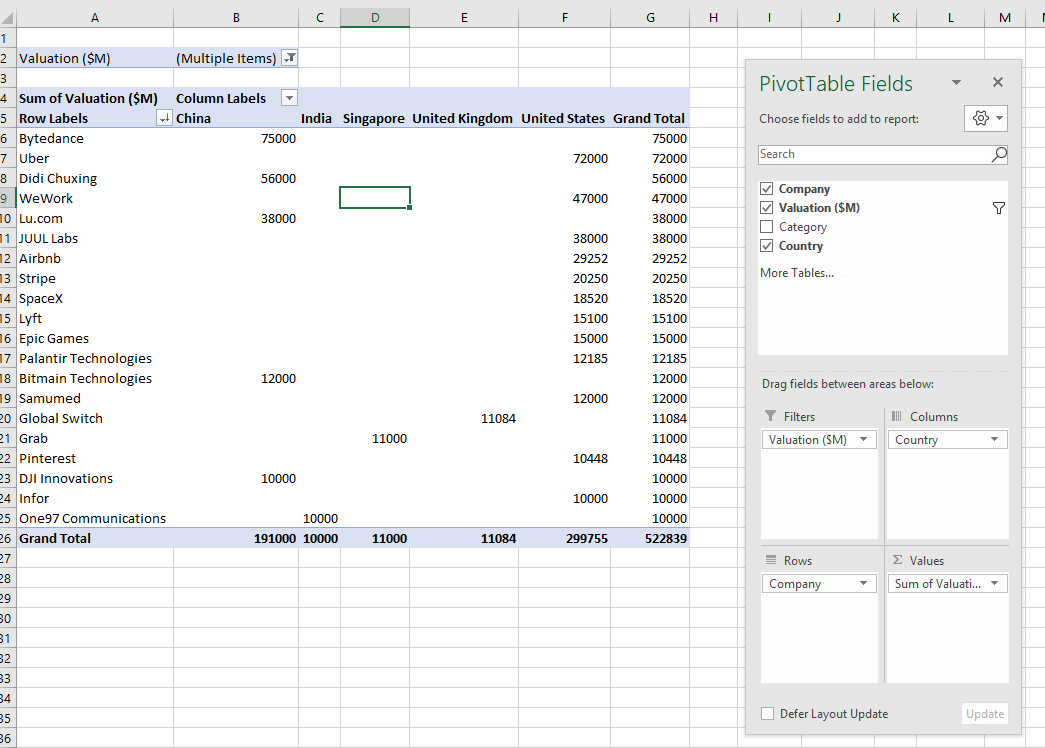 Picture of PivotTable used to create decacorns marimekko chart