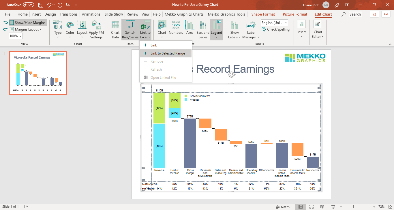 How To Reuse A Chart And Link It To Excel
