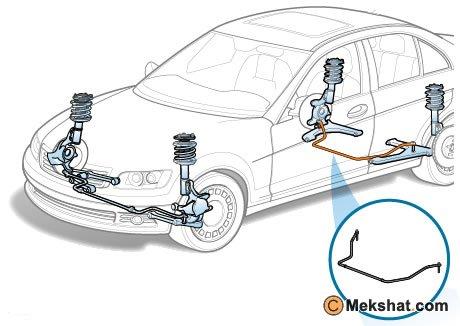 pt cruiser front suspension diagram 2010 troy bilt bronco wiring الأخ أصيل بارك الله فيك بخصوص عمود التوازن الخلفي