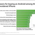 apple-Android-ricerca